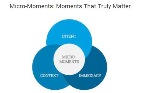 Moments That Truly Matter Image